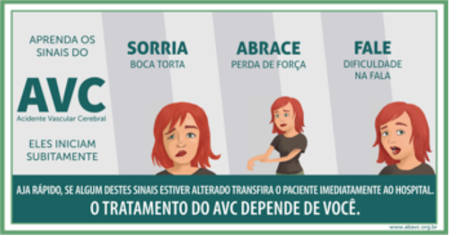 Sinais de AVC Neurológica Joinville